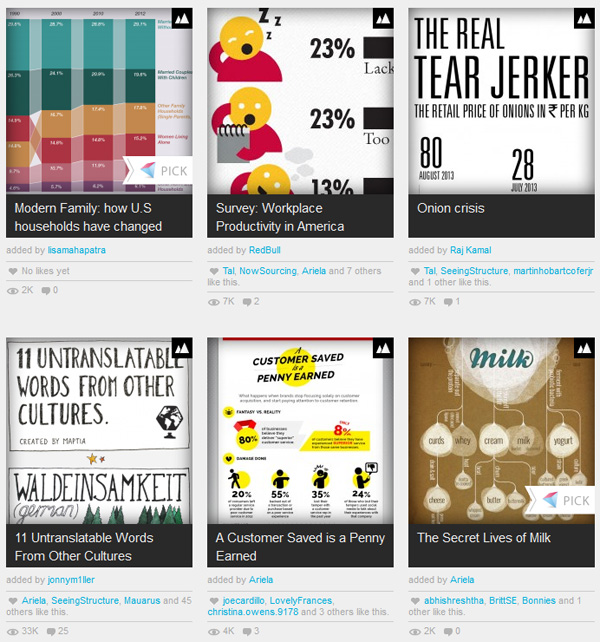 infographic voorbeelden