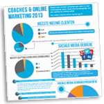 Coaches & inzet van Online Marketing – Infographic