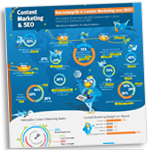 Content Marketing & SEO – Infographic