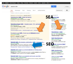 verschil tussen seo en sea (zoekmachine marketing)