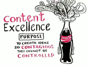 coca cola content marketing strategie