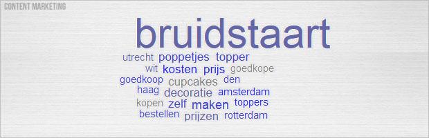 visual-wordcloud