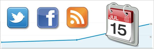 header-hoe-vaak-je-online-updates-plaatst